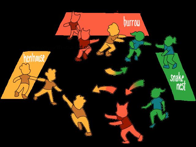 Fox-Viper-Chicken